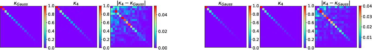 Figure 3 for Learning Curves for SGD on Structured Features