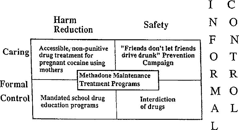 Analyzing drug policy - Semantic Scholar