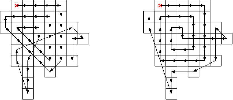 PDF] A Region Based Easy Path Wavelet Transform For Sparse