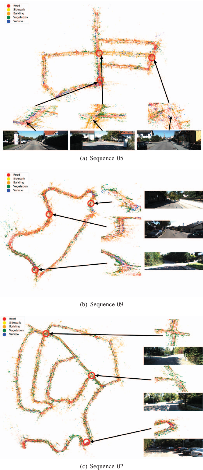 Figure 4 for Visual Semantic SLAM with Landmarks for Large-Scale Outdoor Environment