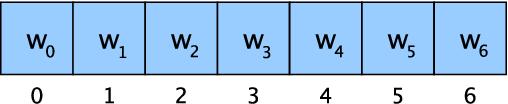 Figure 3 for Multiplicative Position-aware Transformer Models for Language Understanding