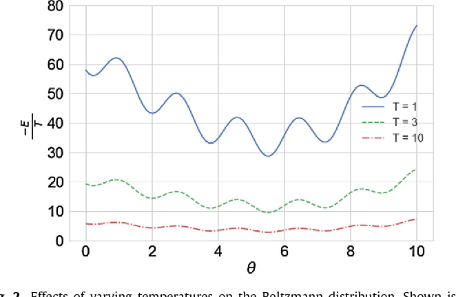 APT-MCMC, a C++/Python implementation of Markov Chain Monte Carlo