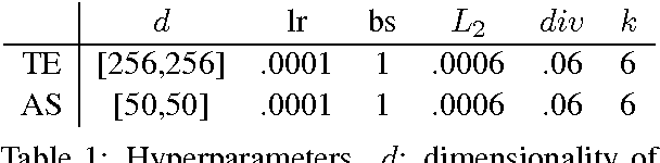 Figure 2 for Why and How to Pay Different Attention to Phrase Alignments of Different Intensities