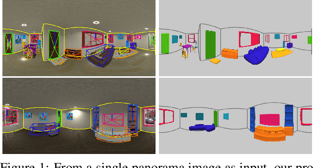 Figure 1 for DeepPanoContext: Panoramic 3D Scene Understanding with Holistic Scene Context Graph and Relation-based Optimization