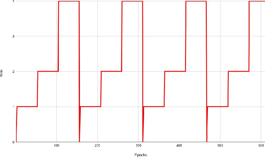Figure 2 for Probabilistic Forecasting using Deep Generative Models