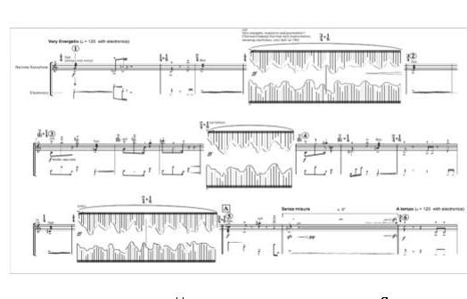 Saxophone Augmentation: An hybrid augmented system of
