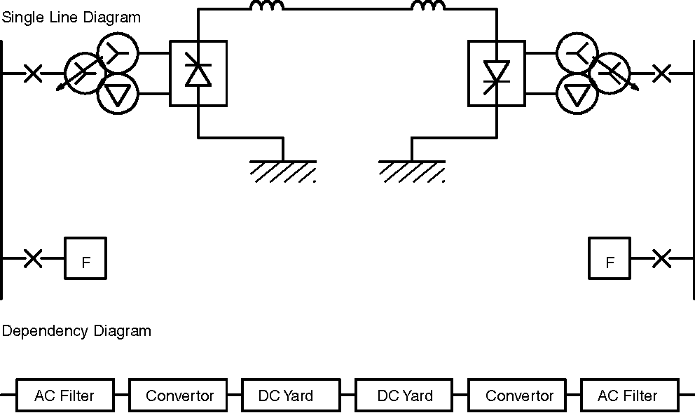 Table 1 9 From Development Of Hvdc Technology 1 1 Introduction