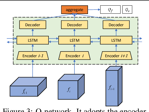 Figure 4 for Robust Image Matching By Dynamic Feature Selection