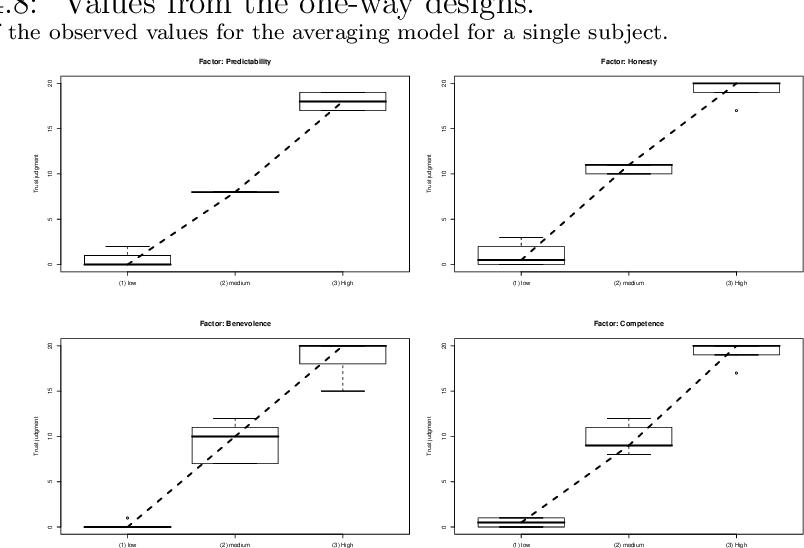 bayesian model averaging stata