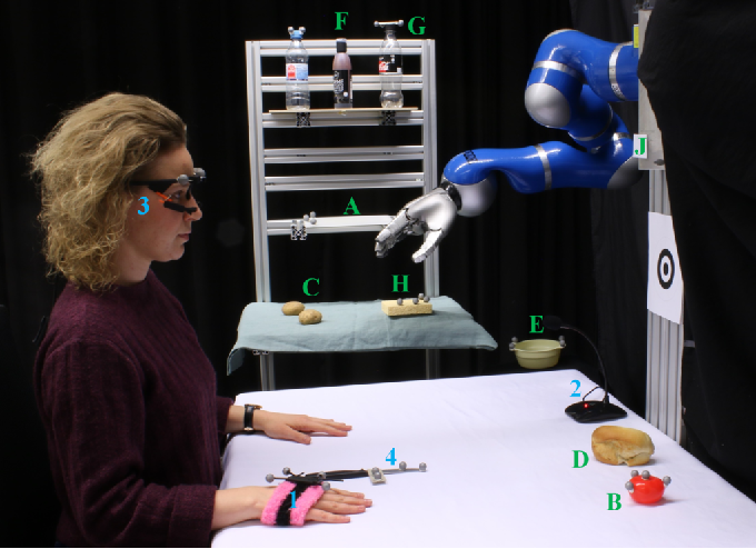 Figure 3 for Multimodal Uncertainty Reduction for Intention Recognition in Human-Robot Interaction