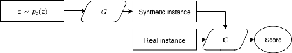 Figure 1 for Generative Synthesis of Insurance Datasets