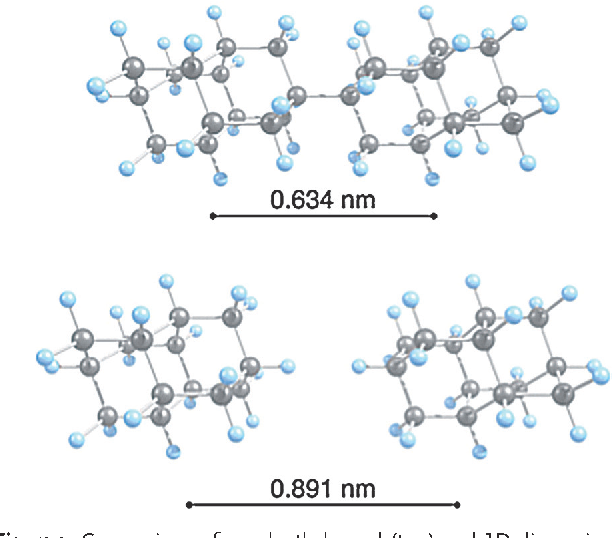 Template Synthesis of Linear-Chain Nanodiamonds Inside Carbon ...