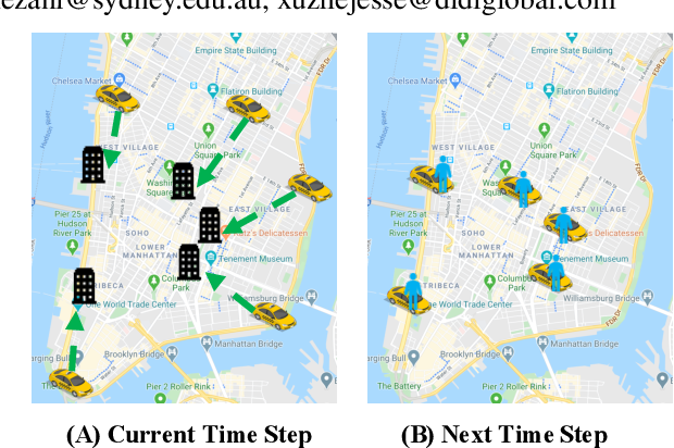 Figure 1 for Real-time and Large-scale Fleet Allocation of Autonomous Taxis: A Case Study in New York Manhattan Island