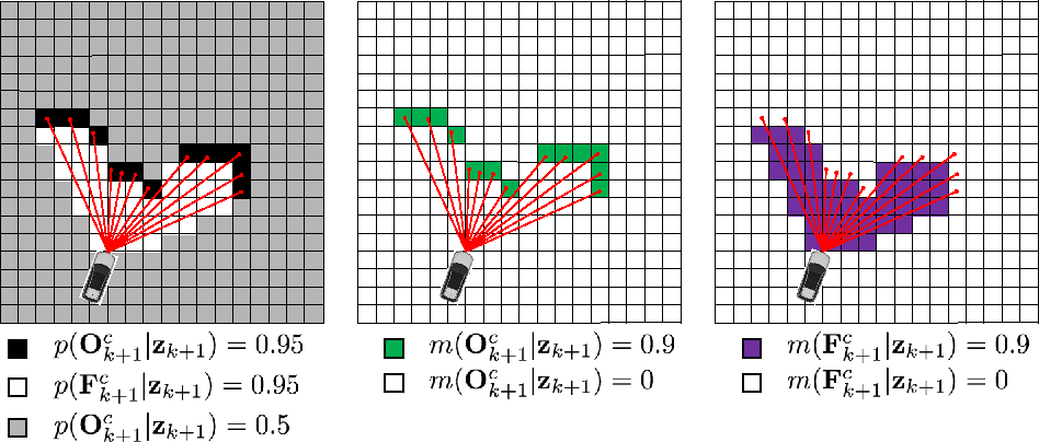 Figure 1 from Fusion of laser and radar sensor data with a