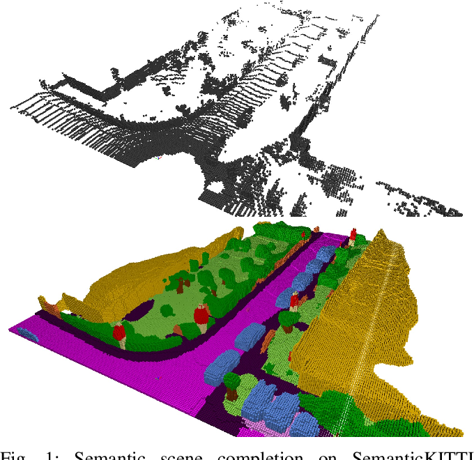 Figure 1 for Semantic Segmentation-assisted Scene Completion for LiDAR Point Clouds