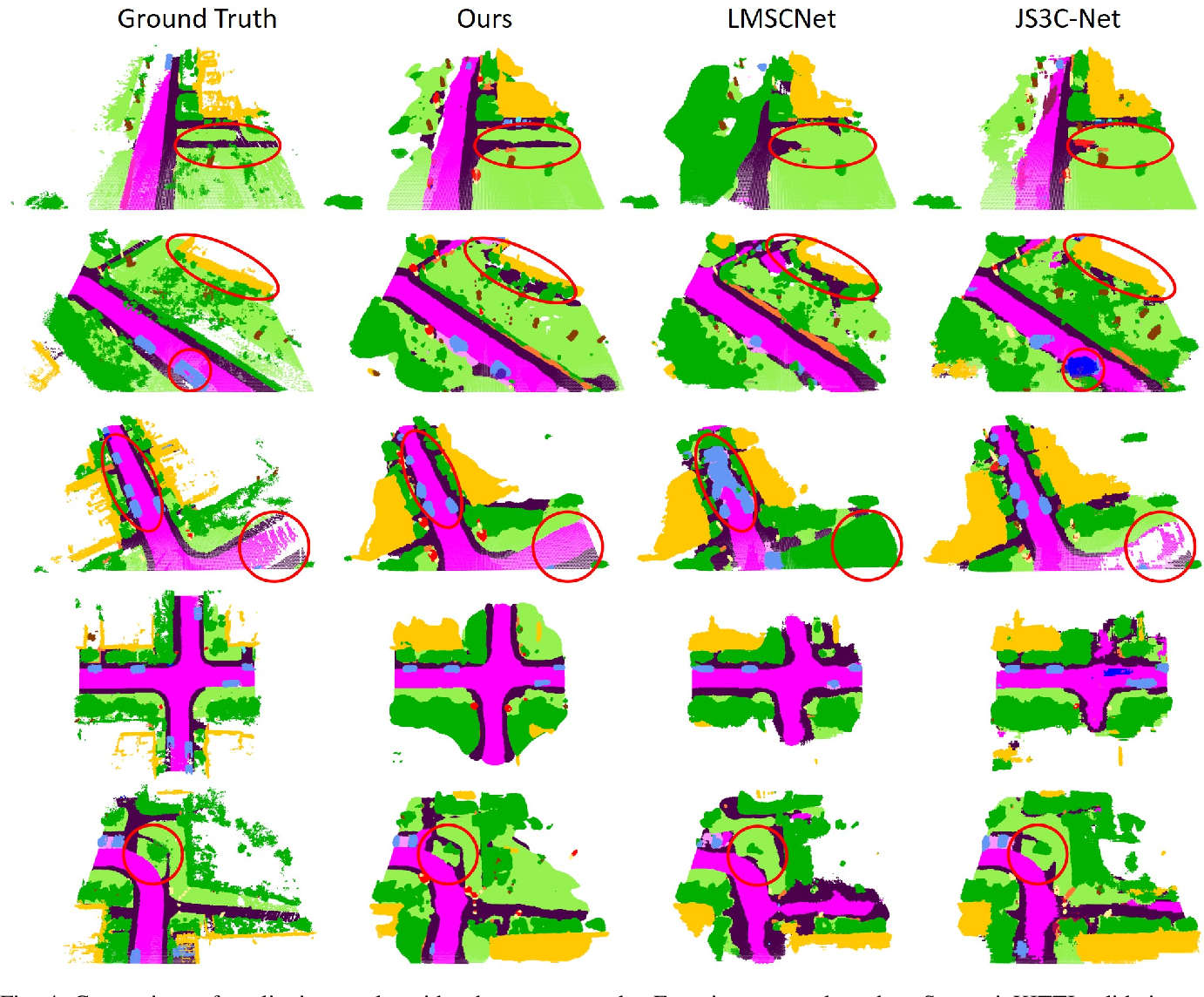 Figure 4 for Semantic Segmentation-assisted Scene Completion for LiDAR Point Clouds