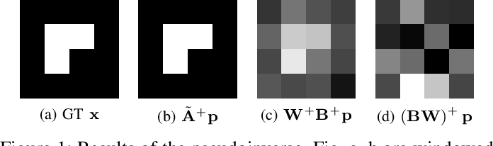 Figure 1 for Reconstruction of Voxels with Position- and Angle-Dependent Weightings