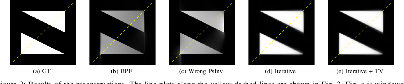 Figure 2 for Reconstruction of Voxels with Position- and Angle-Dependent Weightings