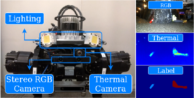 Figure 1 for PST900: RGB-Thermal Calibration, Dataset and Segmentation Network