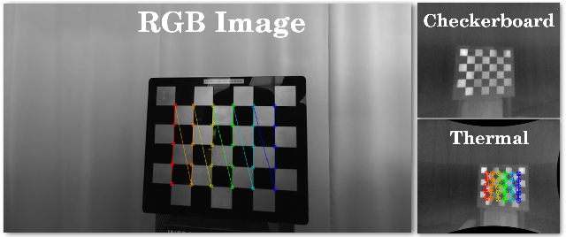 Figure 2 for PST900: RGB-Thermal Calibration, Dataset and Segmentation Network