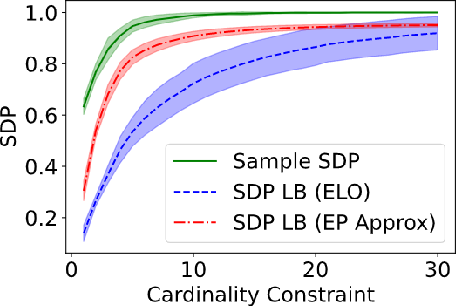Figure 3 for Probabilistic Sufficient Explanations