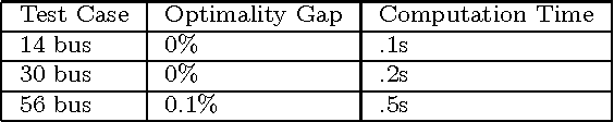 Figure 2 for Graphical Models for Optimal Power Flow