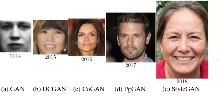 Figure 3 for Generative Adversarial Networks for Image and Video Synthesis: Algorithms and Applications