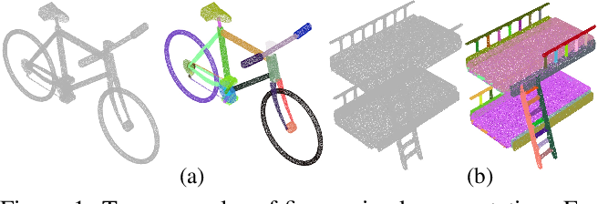 Figure 1 for Learning Fine-Grained Segmentation of 3D Shapes without Part Labels