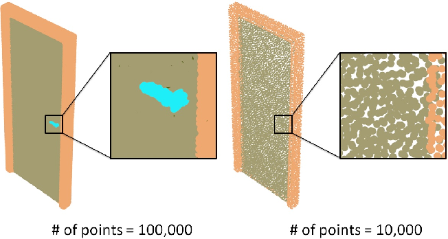 Figure 3 for Learning Fine-Grained Segmentation of 3D Shapes without Part Labels
