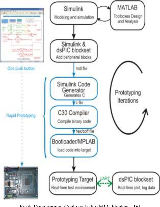 Eeg Classification Matlab Code