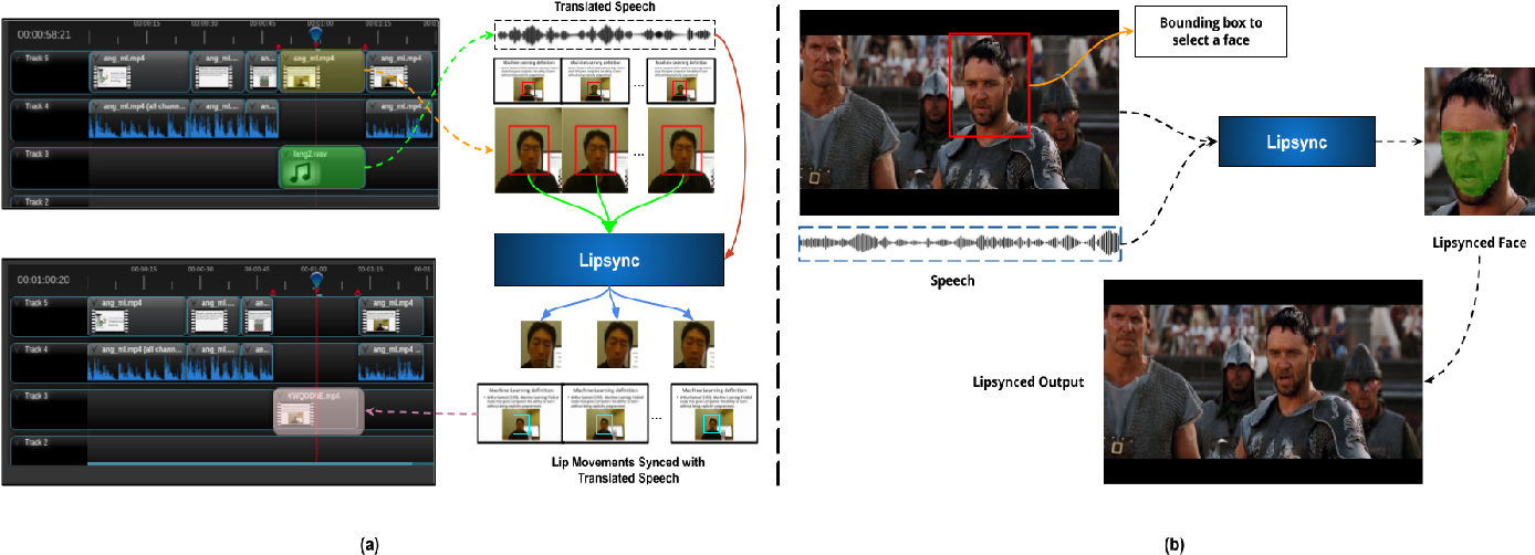 Figure 2 for Intelligent Video Editing: Incorporating Modern Talking Face Generation Algorithms in a Video Editor