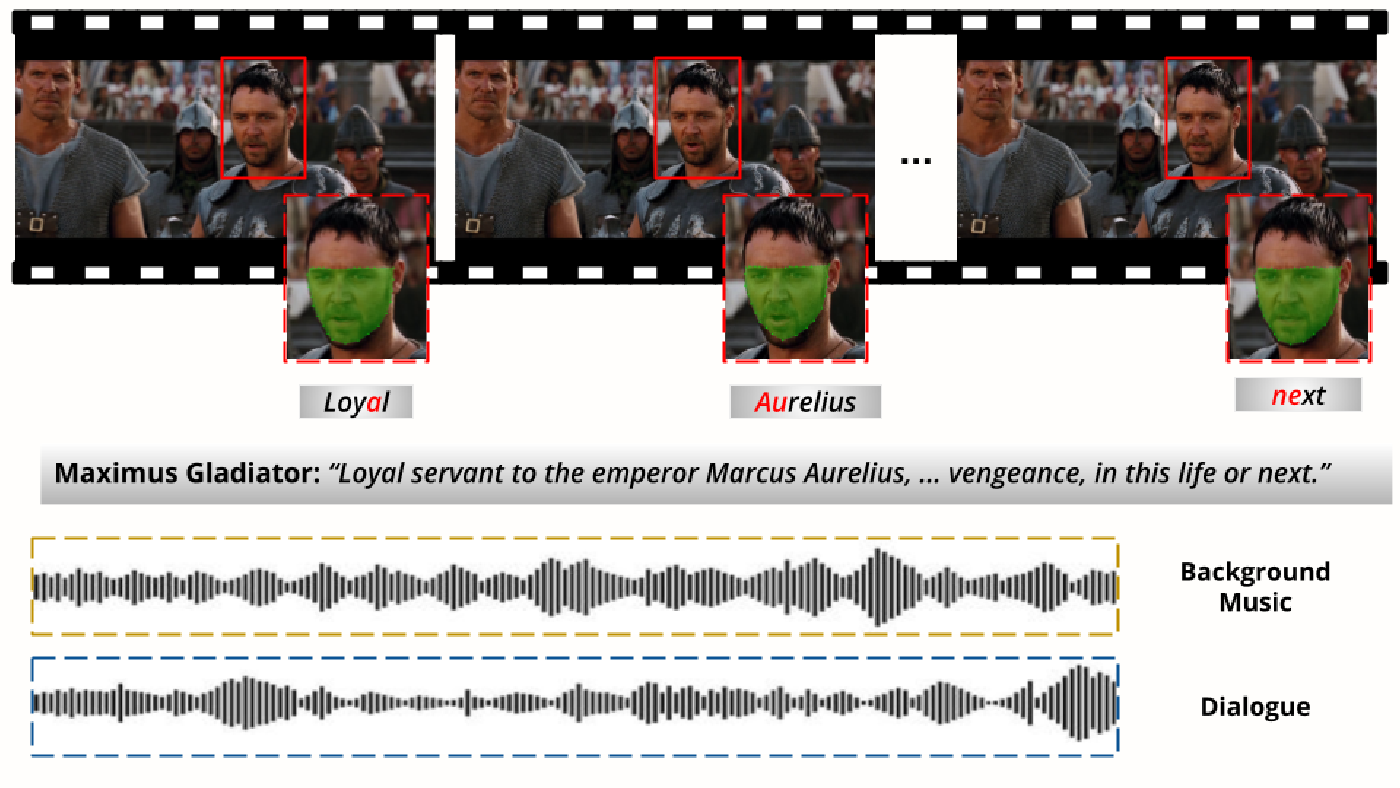 Figure 3 for Intelligent Video Editing: Incorporating Modern Talking Face Generation Algorithms in a Video Editor