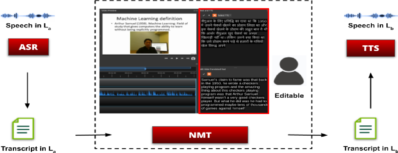 Figure 4 for Intelligent Video Editing: Incorporating Modern Talking Face Generation Algorithms in a Video Editor