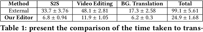 Figure 1 for Intelligent Video Editing: Incorporating Modern Talking Face Generation Algorithms in a Video Editor