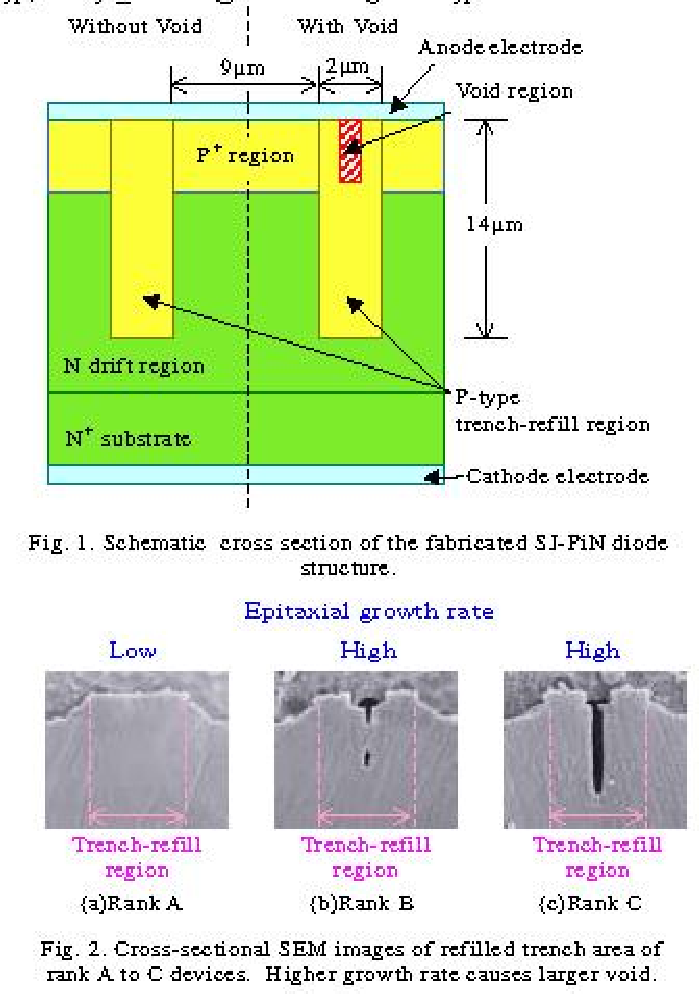 Figure 1 from Dependence of Electrical Properties of Super