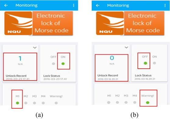 A novel electronic lock using optical Morse code based on