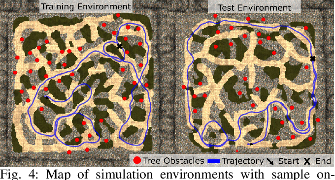 Figure 4 for Learning to Drive Off Road on Smooth Terrain in Unstructured Environments Using an On-Board Camera and Sparse Aerial Images