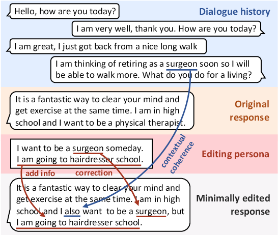 Figure 1 for Transferable Persona-Grounded Dialogues via Grounded Minimal Edits