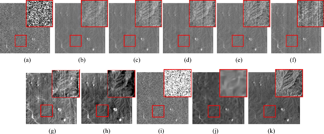 Figure 3 for Denoising Hyperspectral Image with Non-i.i.d. Noise Structure
