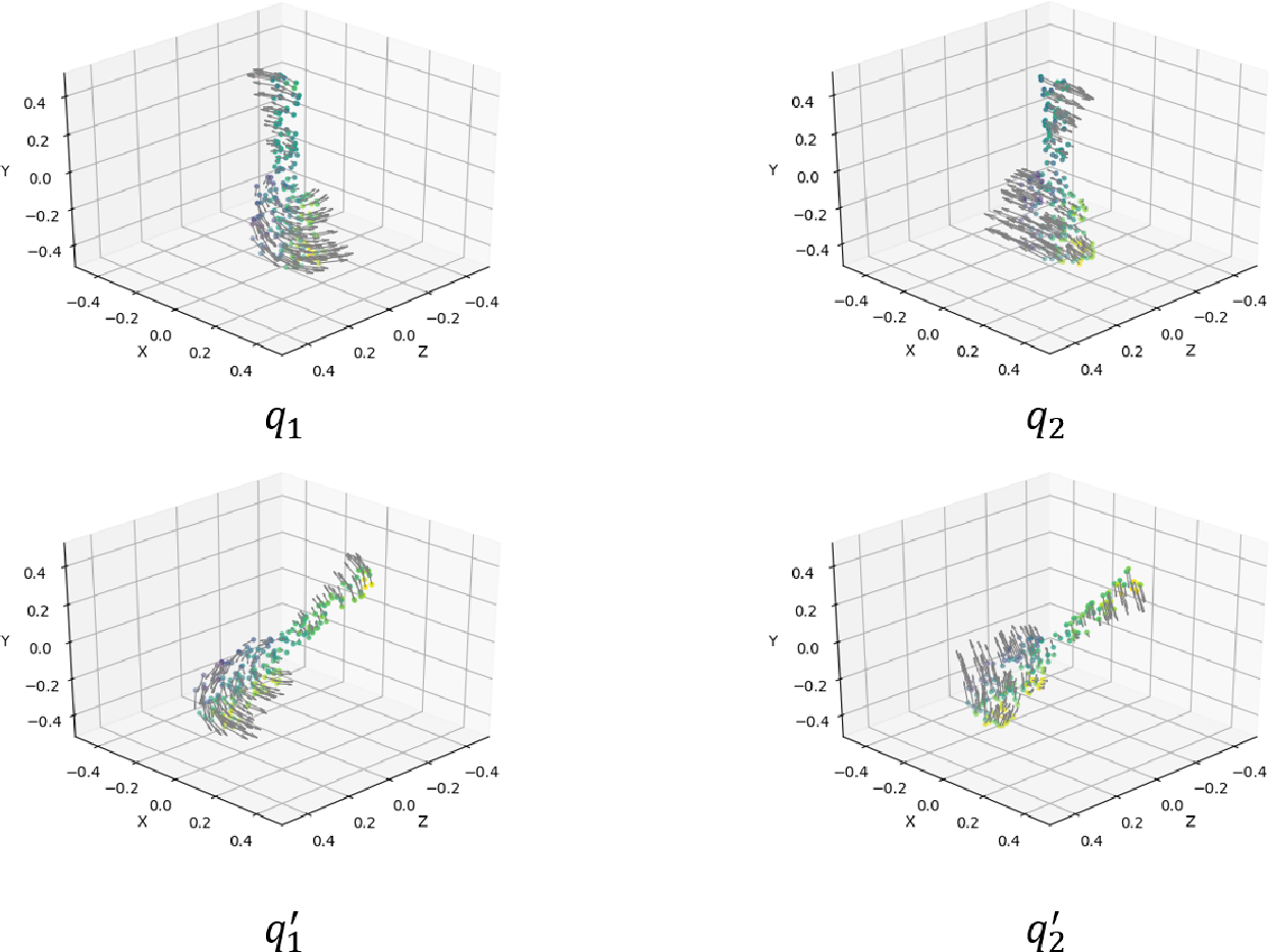 Figure 2 for Correspondence-Free Point Cloud Registration with SO(3)-Equivariant Implicit Shape Representations