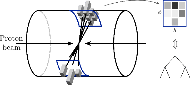 Figure 1 for Jet grooming through reinforcement learning