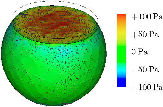 Fig. 2: Stress distribution at the top of solder bump beneath the UBM.