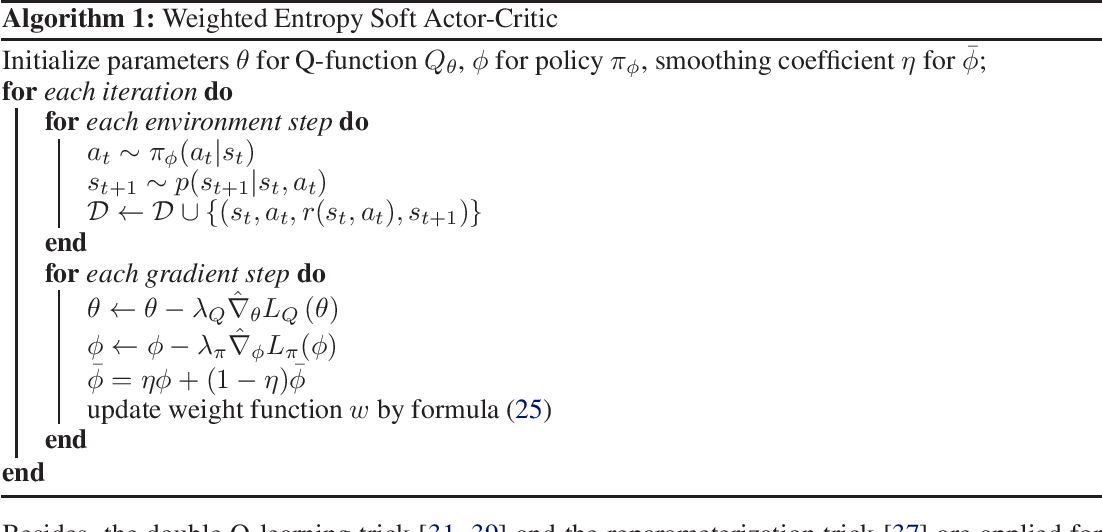 Figure 1 for Weighted Entropy Modification for Soft Actor-Critic