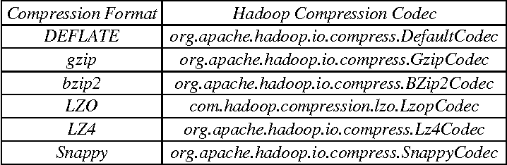 Table 1 from Hadoop Performance Tuning - A Pragmatic & Iterative
