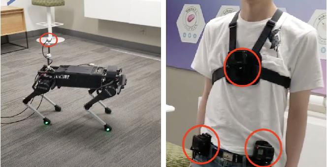 Figure 1 for Zero-shot Imitation Learning from Demonstrations for Legged Robot Visual Navigation