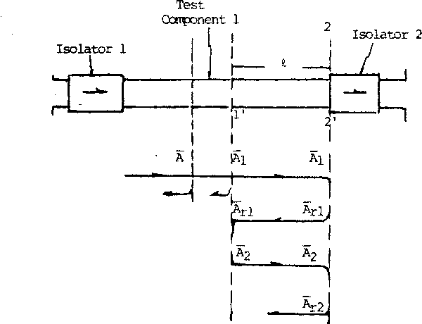 Fig. 3. Schematic diagram of the test branch and the multiple reflections.