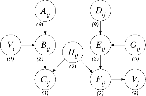 Figure 1 for Large-Sample Learning of Bayesian Networks is NP-Hard