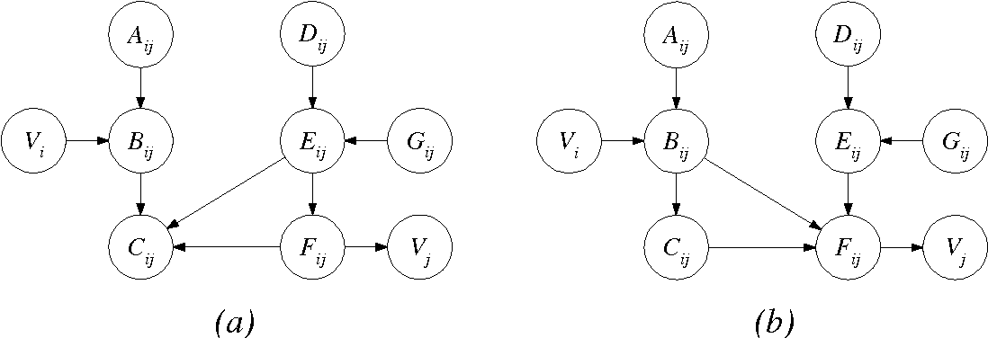 Figure 3 for Large-Sample Learning of Bayesian Networks is NP-Hard