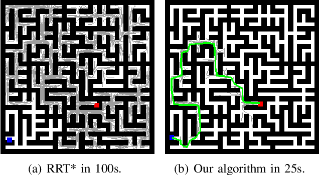 Figure 1 for Learning-based Fast Path Planning in Complex Environments