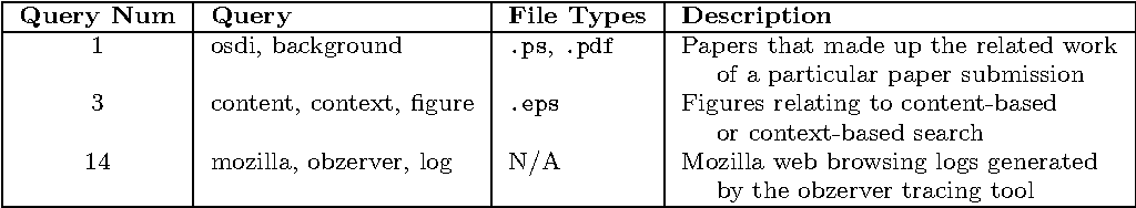 Connections: using context to enhance file search - Semantic